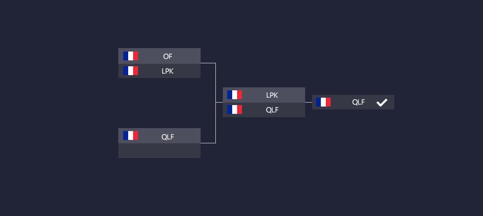 法国+摩纳哥